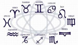 El efecto de Mercurio en los signos del zodiaco